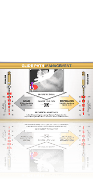 Advanced Endodontics | Advanced Endodontics